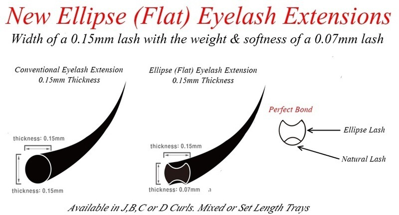 Flat lash extension